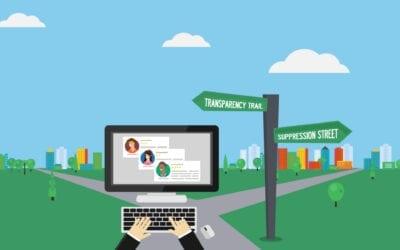 Review Management Best Practices